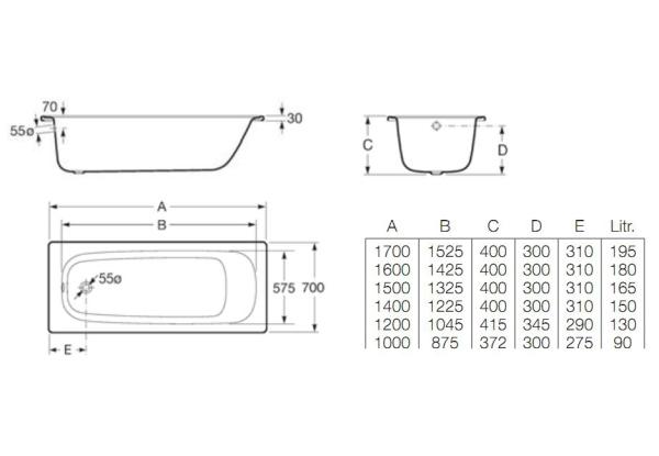 Стальная ванна Roca Contesa 150x70, в комплекте с ножками, A236060000